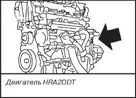 номер двигателя HRA2DD