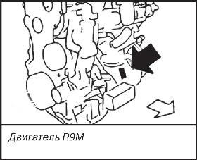 номер двигателя R9M